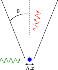 electron-photon-wikipedia